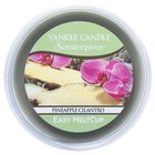 Yankee candle Yankee candle Scenterpiece Easy MeltCup Ananas a koriandrem, 61 g